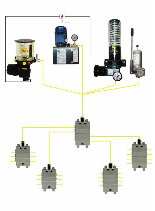Types Of Lubrication Systems : Progressive lubrication system for grease and oil